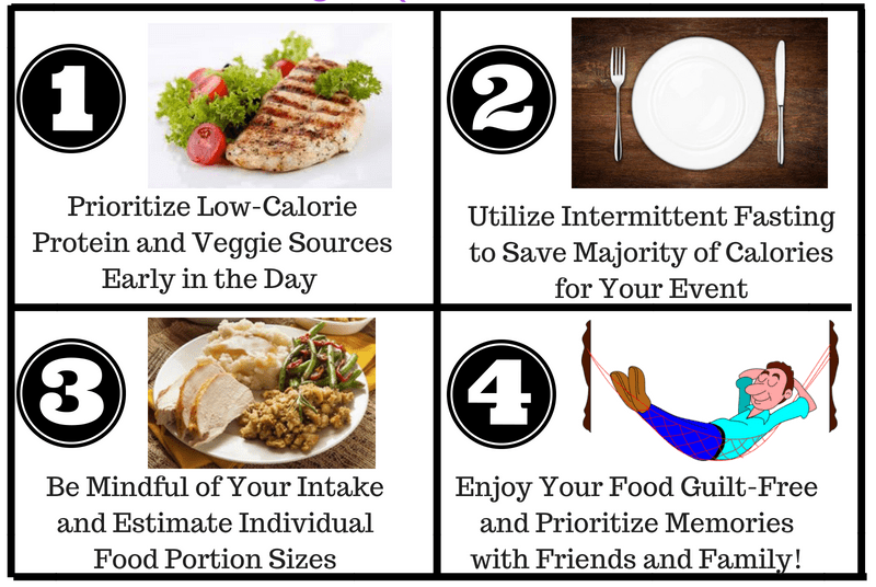 how-to-balance-your-nutrition-at-social-events-1-e1532965439670.png