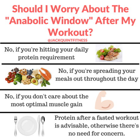 Does the _30-Minute Anabolic Window_ Really Exist_.png